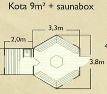 SAUNA KOTA 9 mq + sauna box